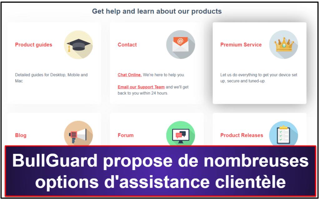 BullGuard: Assistance clientèle