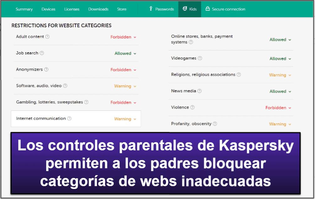 Características de seguridad de Kaspersky