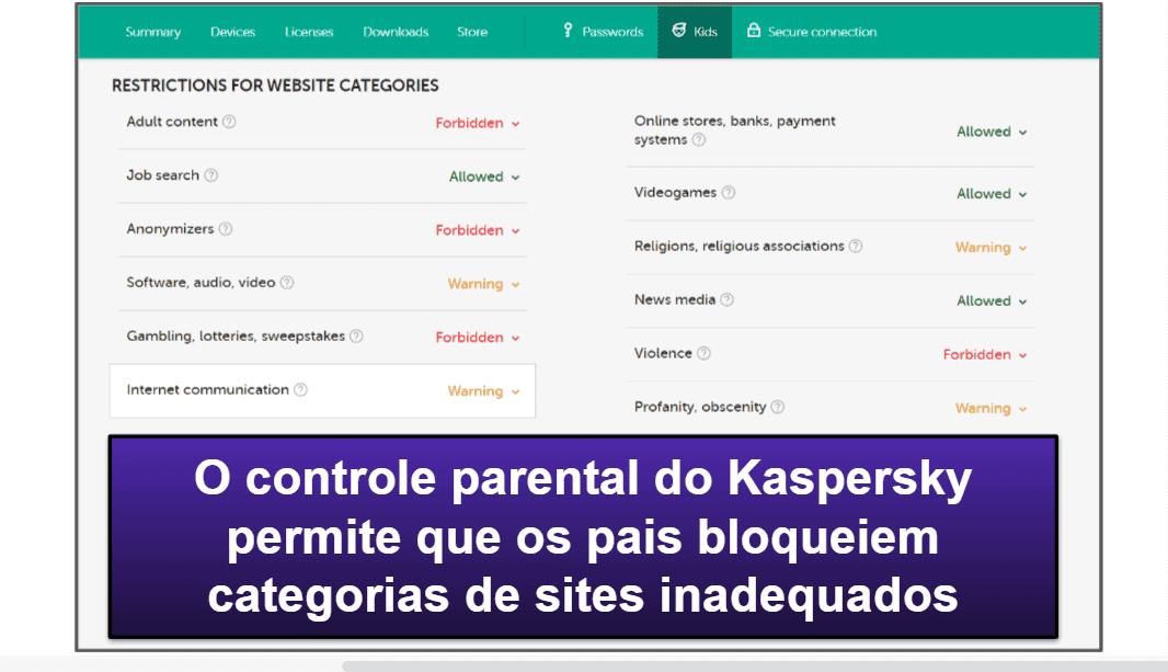 Recursos de segurança do Kaspersky