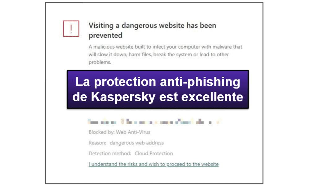 Fonctionnalités de sécurité de Kaspersky