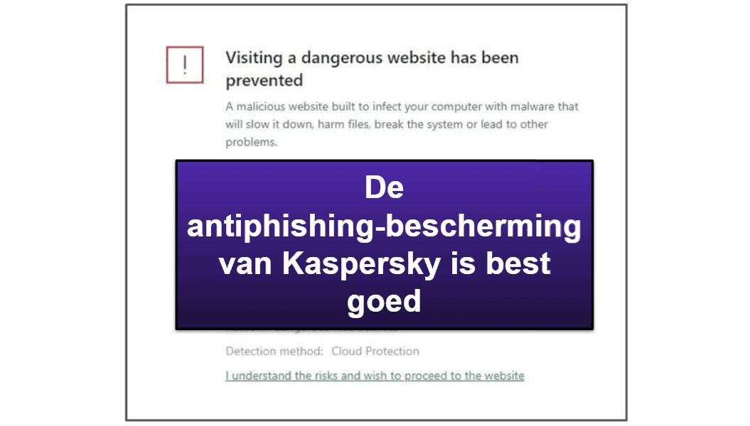 Kaspersky Beveiligingsfuncties