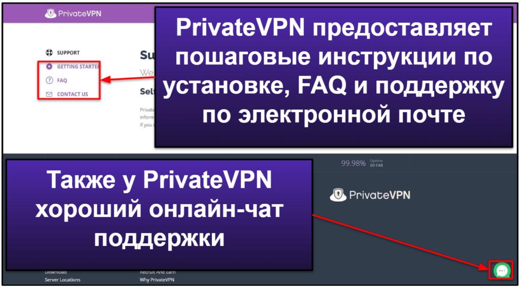 Поддержка пользователей PrivateVPN