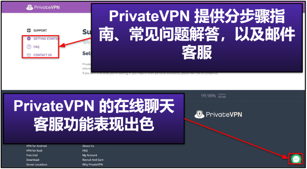PrivateVPN 客服支持