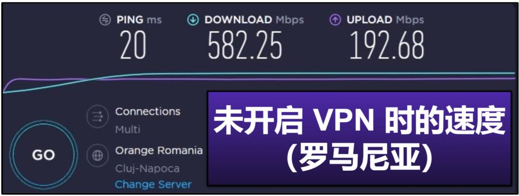 PrivateVPN 速度和性能