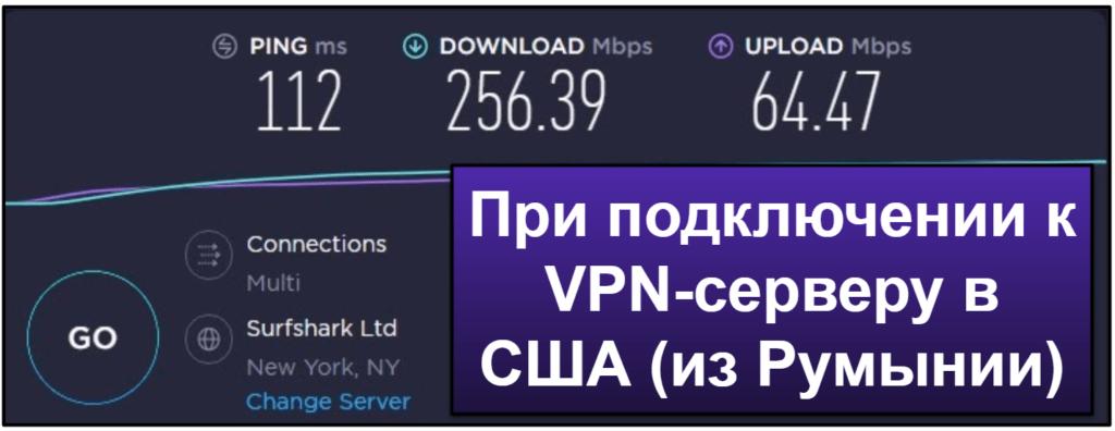 Скорость и эффективность PrivateVPN