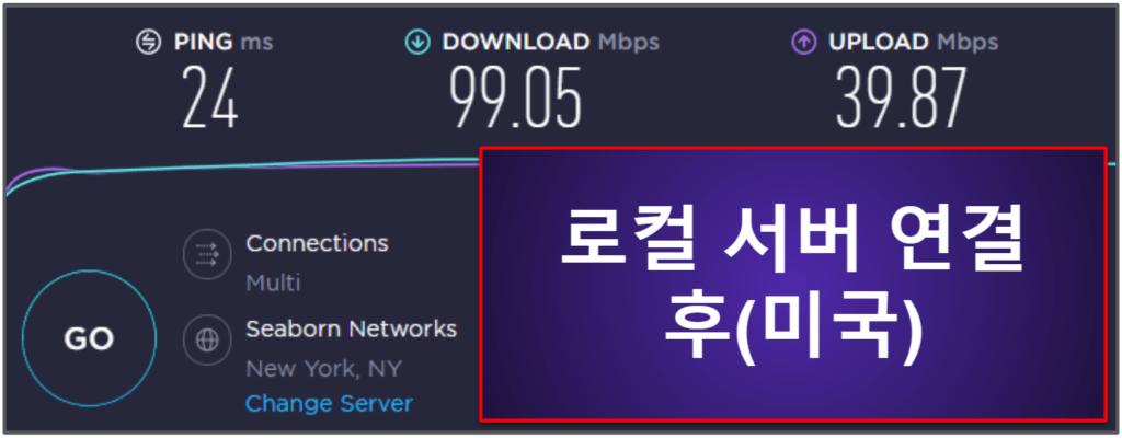 CyberGhost VPN 속도 & 성능