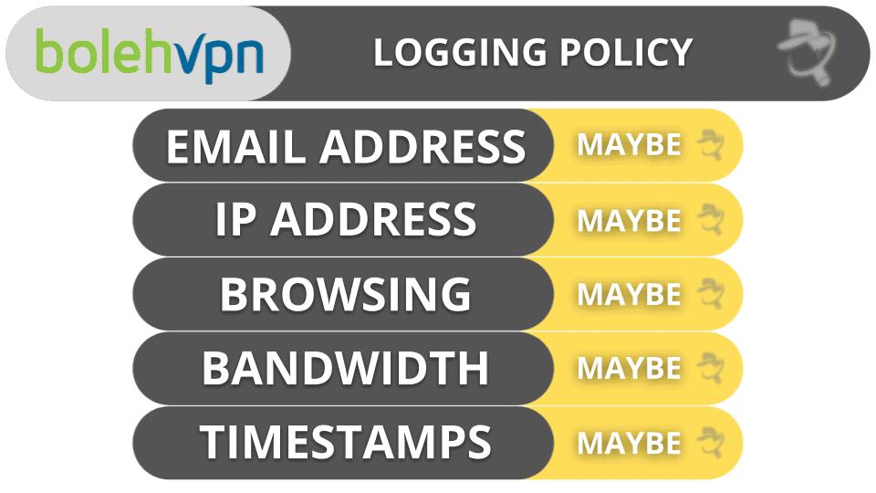 BolehVPN Privacy & Security