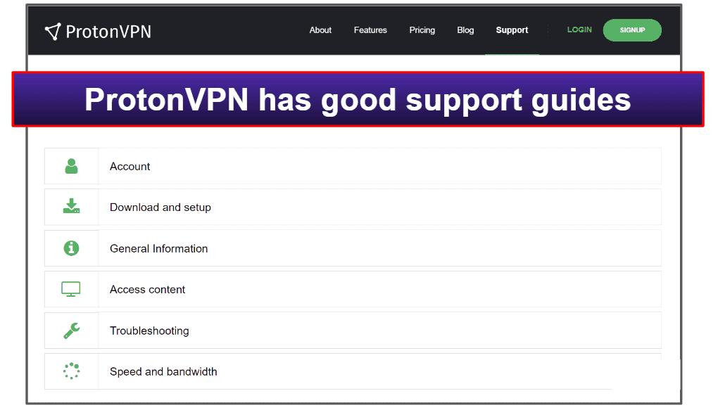 ExpressVPN vs. ProtonVPN: Customer Support