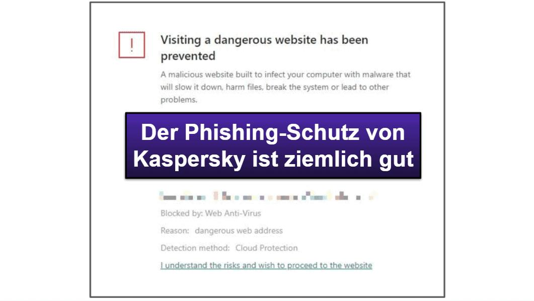 Kaspersky – Sicherheitsfunktionen