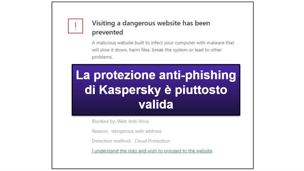 Le funzioni di sicurezza di Kaspersky