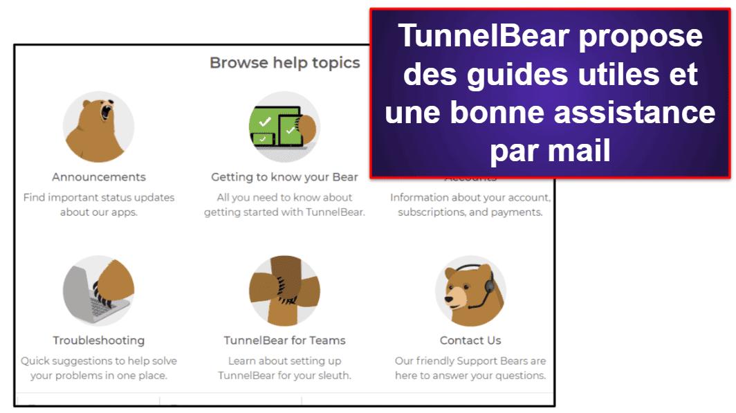 TunnelBear: Assistance clientèle