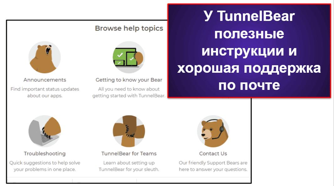 Поддержка пользователей TunnelBear