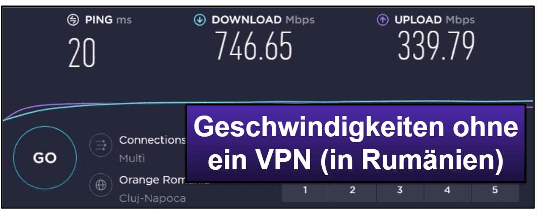 Private Internet Access Geschwindigkeit & Leistung