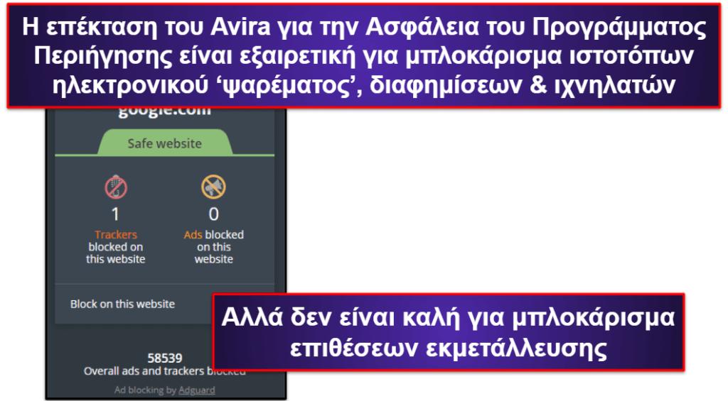 Avira – Χαρακτηριστικά Ασφαλείας