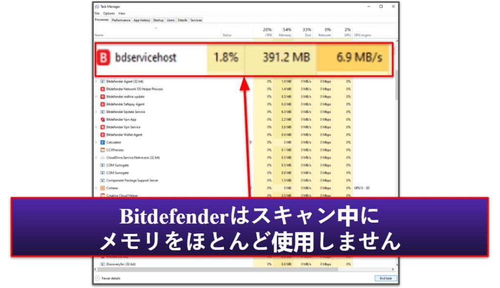Bitdefenderのセキュリティ機能