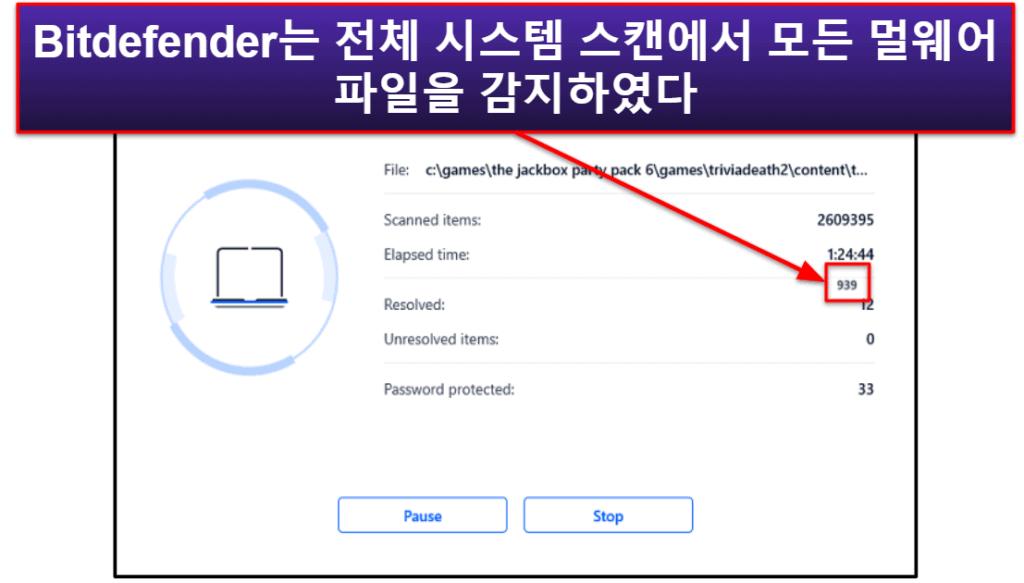 비트디펜더 보안 기능