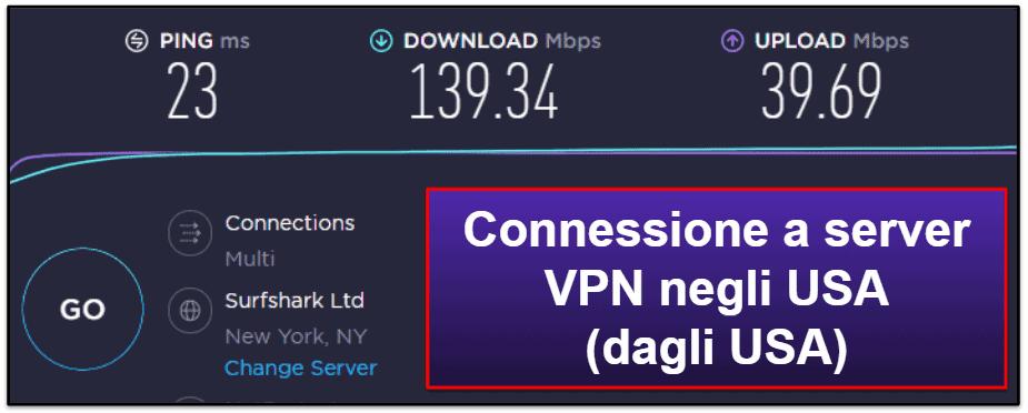 Velocità e prestazioni di IPVanish