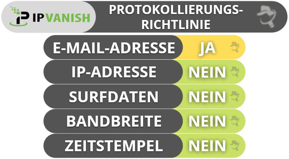 IPVanish – Datenschutz und Sicherheit