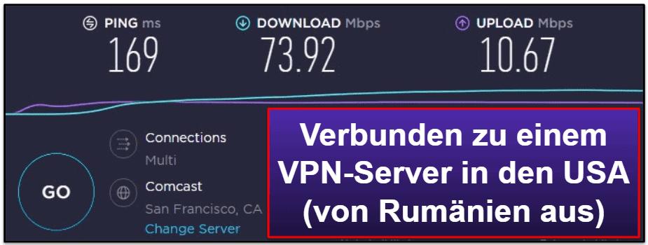 IPVanish – Geschwindigkeit und Leistung