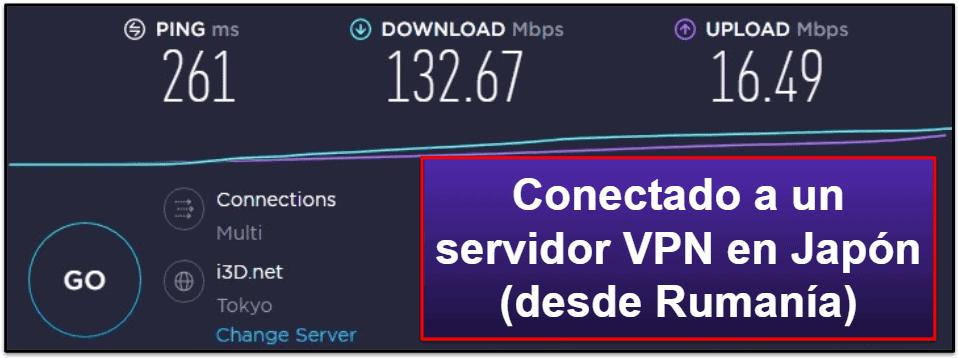 Velocidad y Rendimiento de IPVanish