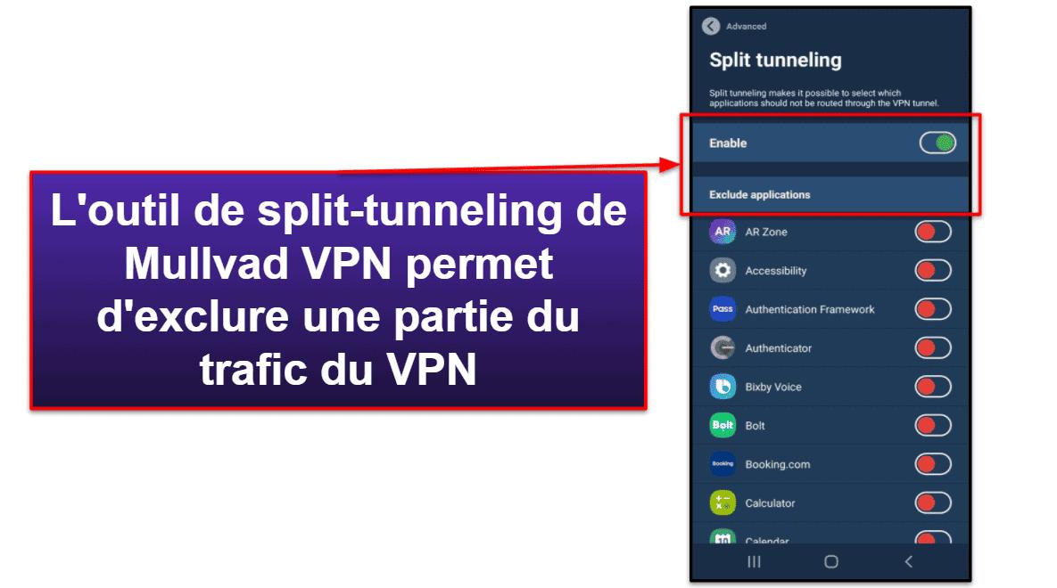 Fonctionnalités de Mullvad VPN