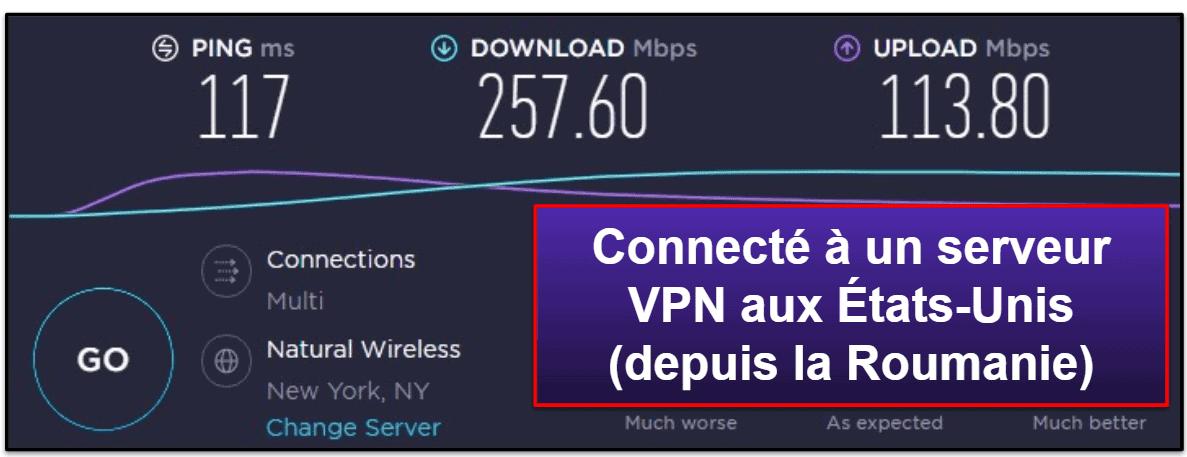 Mullvad VPN : Vitesse et performances