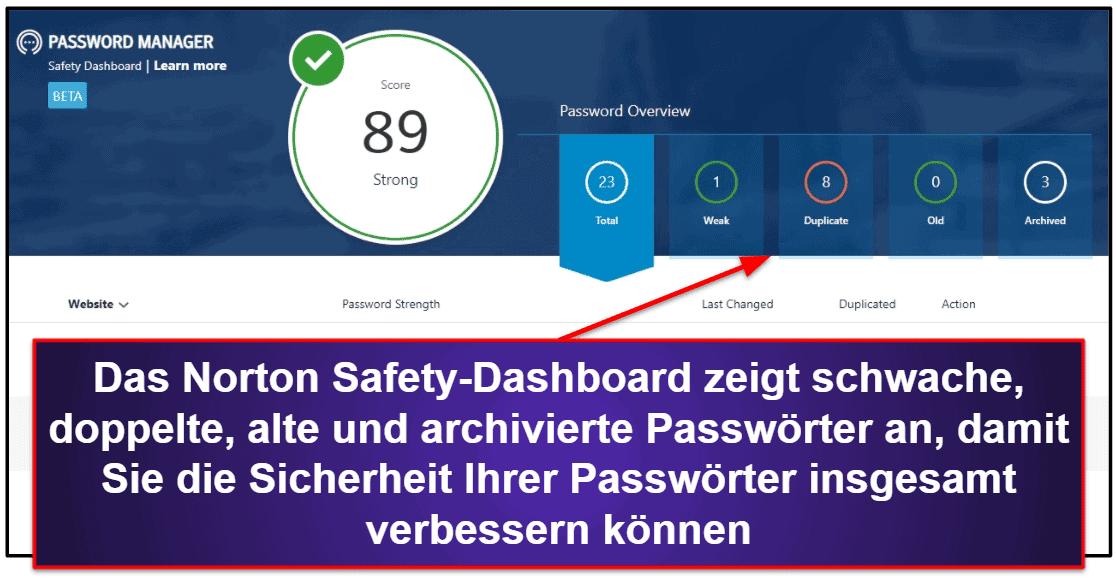 Norton Passwort-Manager Sicherheitsfunktionen