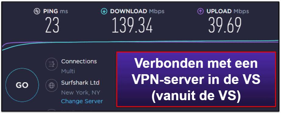 IPVanish snelheid & prestaties