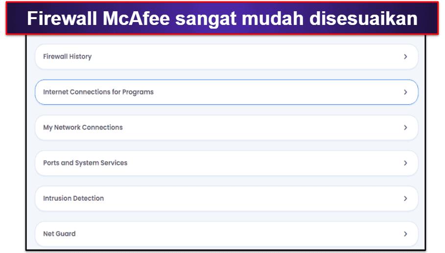Fitur Keamanan McAfee