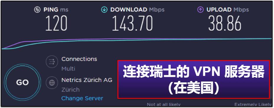 Mullvad VPN 速度与性能