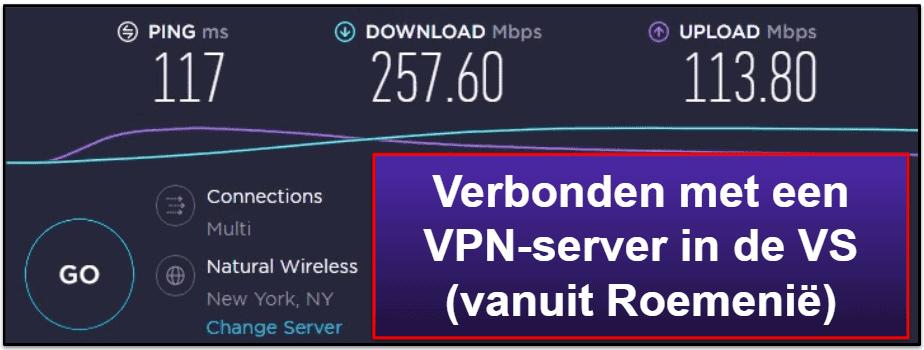 Mullvad VPN – Snelheid & prestaties