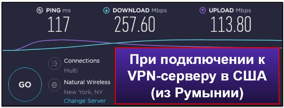 Скорость и эффективность Mullvad VPN