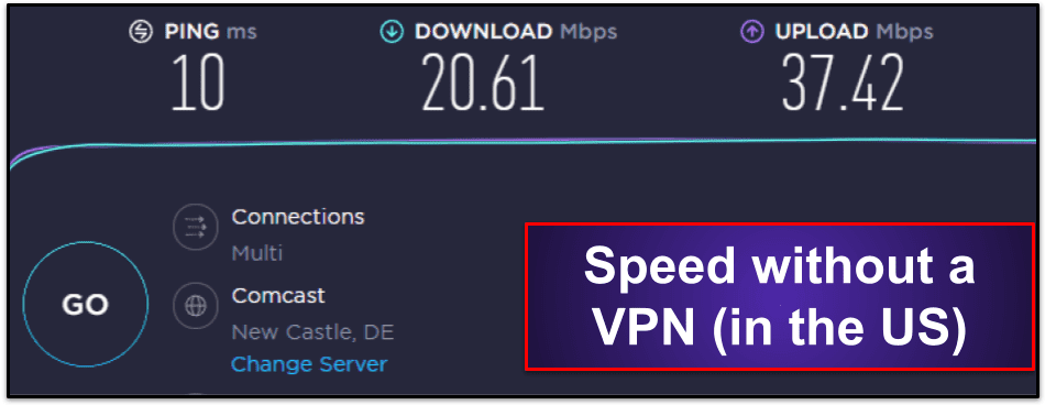 ProtonVPN Speed & Performance