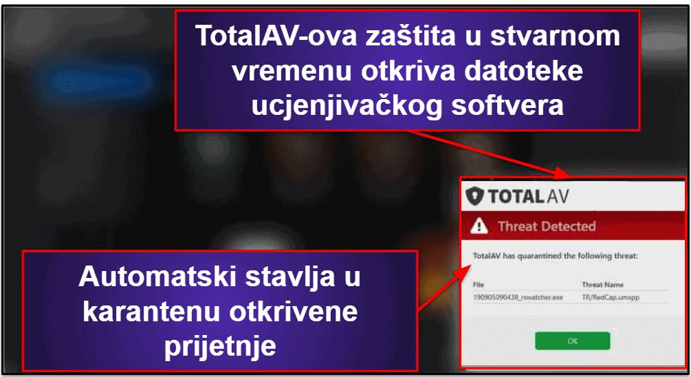 TotalAV sigurnosne značajke