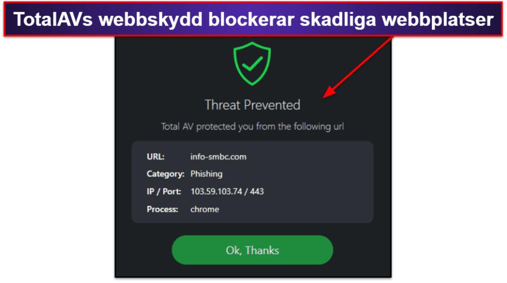 TotalAV:s säkerhetsfunktioner
