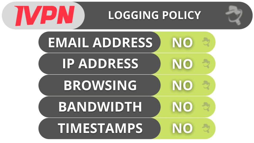 IVPN Privacy & Security