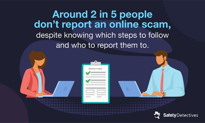 How to Report A Scam