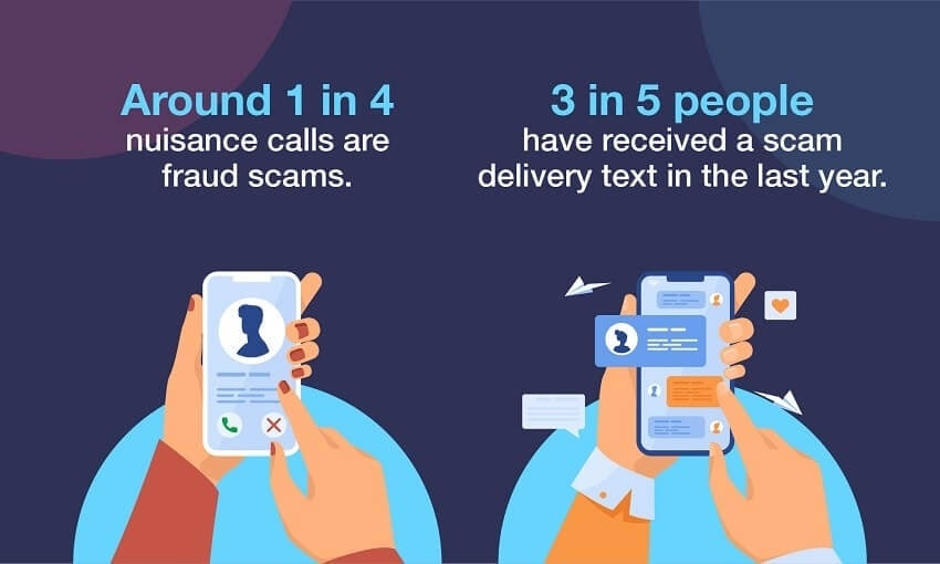Text Message & Phone Call Scams