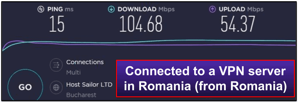 RUSVPN Speed & Performance